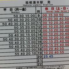 シャトルバスの時刻表しか写真がないぐらい遊びに没頭しました