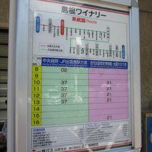 島根ワイナリーのバスの時刻表です。