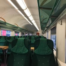のんびり列車旅