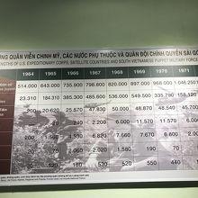 お隣、韓国も参戦。 日本は戦争出来ない国だったから