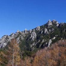 岩場の急登をこえた絶景