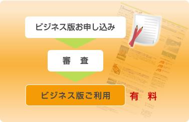 ビジネス版お申し込み→審査→ビジネス版ご利用