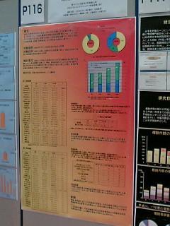 大阪国際会議場での学会参加