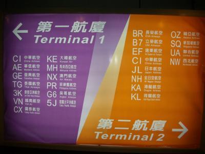 CX450で帰国~呉越同舟