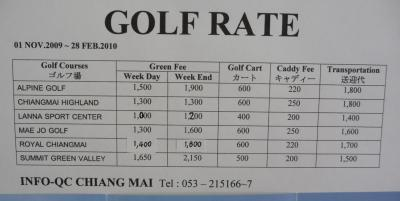 チェンマイ ゴルフ好きの方必見