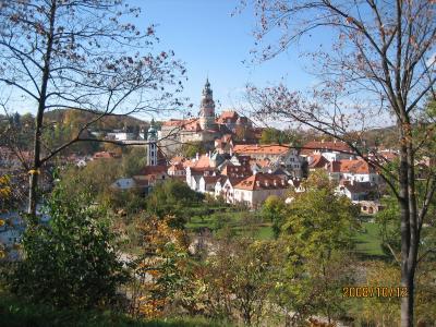 中欧+α旅行(チェコ、オーストリア、ハンガリー、イタリア、イギリス)