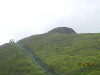 東北三山登頂記(20)岩木山登頂断念。