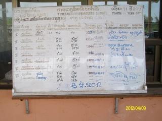 タイのチェンコンからフェイサイ、ウドムサイ、ムアンコンを経由してベトナムに抜けるルート