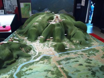 小谷城攻め