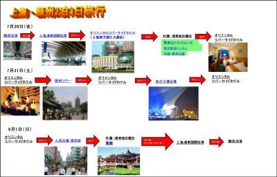 2010 猛暑の中の中国 上海~蘇州旅行 ~1~2日目:羽田から関空へ移動後、上海へ~