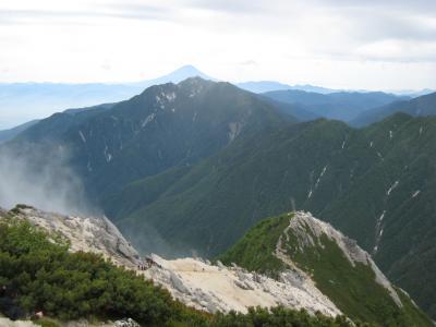 ほのぱぱの甲斐駒ケ岳登山