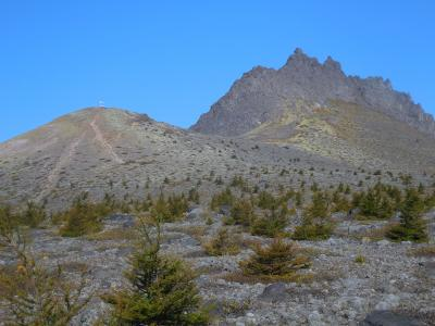 北海道ひとり山旅:Part11.洞爺湖・昭和新山
