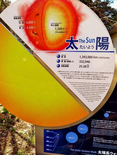 国立天文台2/4 太陽系ウォーキング:惑星位置を体感 ☆太陽塔望遠鏡の遺構も