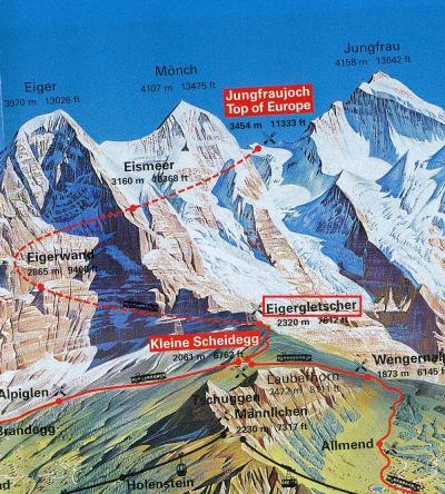 7月のスイス ⑱アイガーグレッチャー~クライネシャイデック miniハイキング