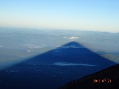 富士山登頂(1泊2日)