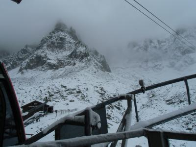 絶景 スイス 5 モンブラン観光