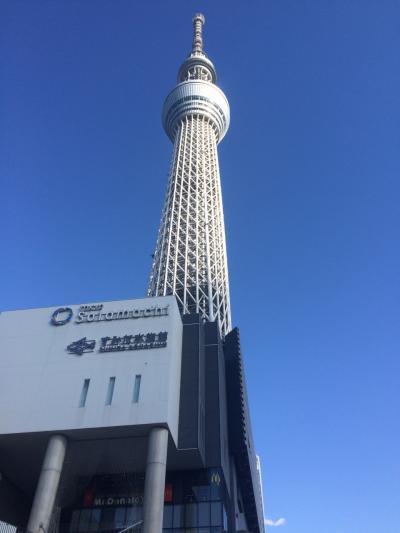 東京散策(スカイツリー周辺)