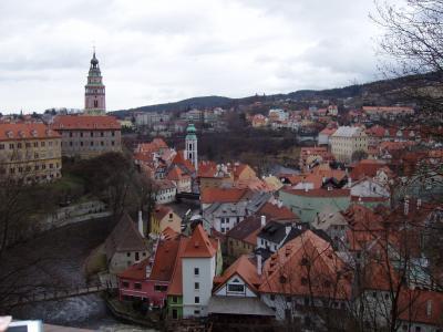 中欧4か国周遊 (ハンガリー・オーストリア・スロバキア・チェコ)  2008年3月