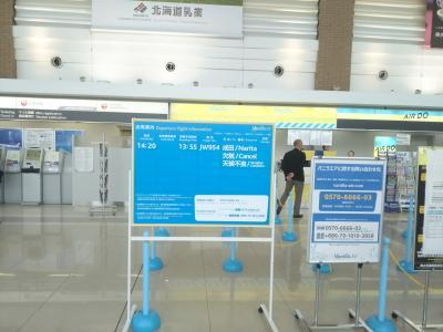 北海道フリーパスで冬の一人旅7泊8日+1(8日目 函館⇒?)