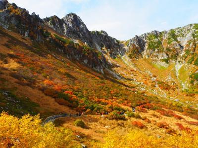 ドンピシャ紅葉の感動の千畳敷カール