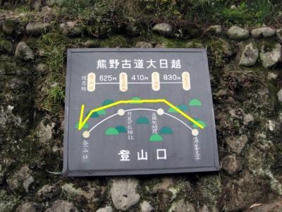 熊野古道: 中辺路 「大日越」