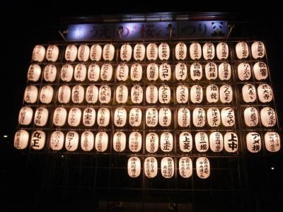 日暮里から上野