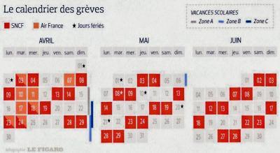 SNCFスト中の5月のフランスを旅行してきました