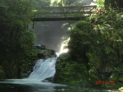 2018/6三重-名張市 梅雨の合間の晴れた日、赤目四十八滝で涼む