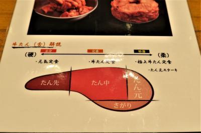 Be a 18きっぱー!2018年夏 西に東に 後編(最終話):牛タンと餃子を食べに行く旅