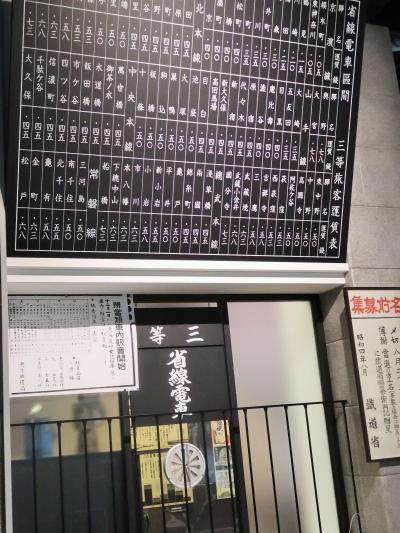 鉄道博物館-4 鉄道の歴史2/2 国有鉄道 省線時代からJR化へ ☆国電の思い出深く