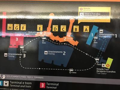 サンパウロに初めて来る人のための最新情報 - お金!移動!