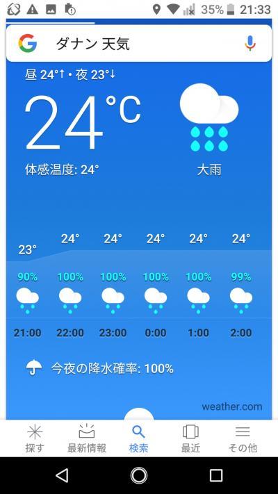 【12月】雨期のホイアン・ダナン旅行 3日め
