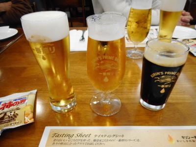 キリンビール工場 ~仲良し夫婦マリアージュ堪能ツアー~