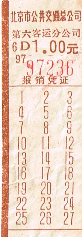 2003年 北京 2/2:親孝行じゃなくて… (長城、紫禁城、天壇公園そして…)