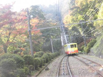 高尾山・袋田の滝 2