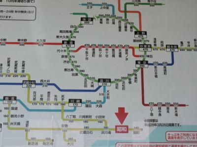 昭和駅から平成駅まで列車の旅