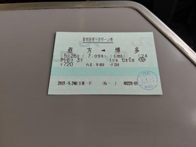 787系グリーン車乗車記