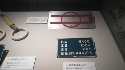 文化&スポーツの秋の奈良&大阪博物館巡りの旅1-天理で交通局の歴史を辿る-(2019/11/16)