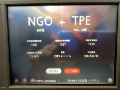 またまた くいだおれ 台湾