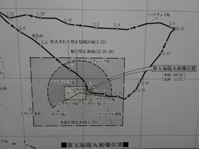 焼津歴史民俗資料館、日本人は忘れていませんか、日本は水爆被害者