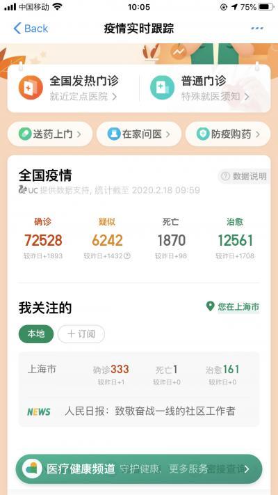 コロナウイルス発生の中国上海のいま(5)
