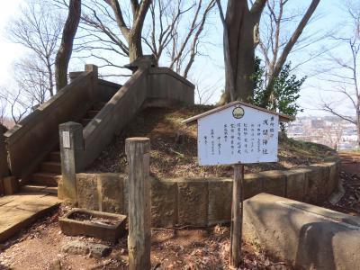 再び、お蕎麦屋「萬蔵庵」&都立浅間山公園散策 東府中 2020/03/19