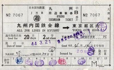思い出の 九州一周(前半) 1969年