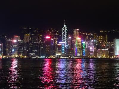 香港・マカオ旅行(2) 飲茶と夜の街歩き