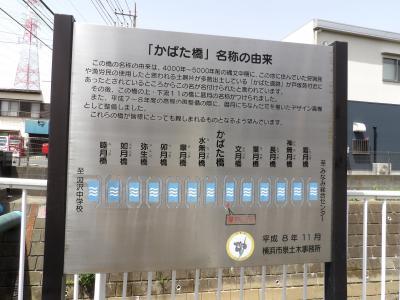 宇田川に架かる橋々