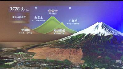 富士河口湖町クーポンで行くラビスタ富士河口湖Ⅱ(2/3)