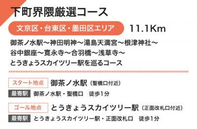 「TOKYOウォーク2020アプリウォーク 下町界隈厳選コース」を歩く