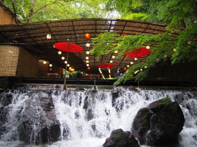 京都2020夏たび