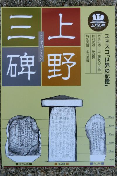 ユネスコ「世界の記憶」・上野三碑