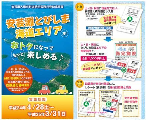 コチラは呉ナビさんより拝借してます<br />http://www.kurenavi.jp/html/topics_info2012_04_20_akinada.html<br /><br />期間限定ではありますが・・・<br />島内の指定施設でお買いもの見学した場合<br />1000円分のレシートを提示すると<br />帰りの安芸灘大橋の通行券がもらえちゃうというサービスなんです<br /><br />どうやら2013年も継続決定されたとかされないとか?<br />4月以降に行かれる方は調べてくださいね